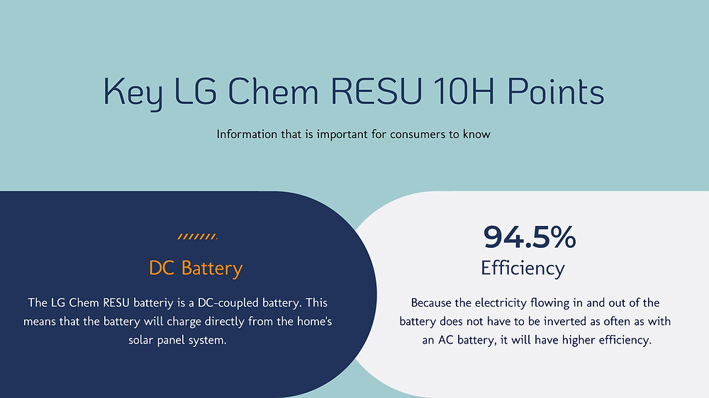LG Chem home battery type and efficiency