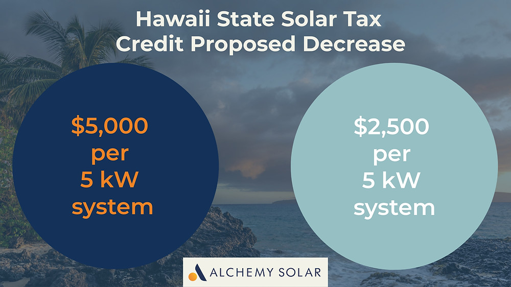 Hawaii Senate Proposes Decrease of Solar Tax Credit from $5000 to $2500