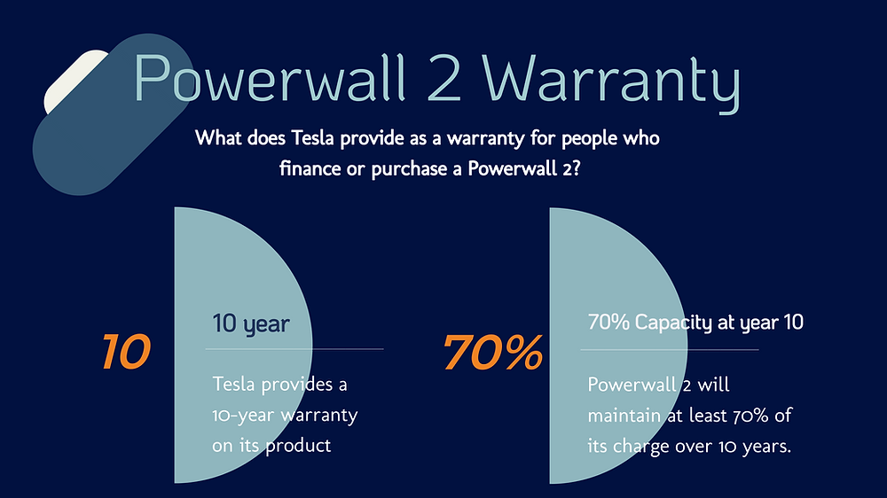 Information on the warranty for the Tesla Powerwall 2 home solar battery