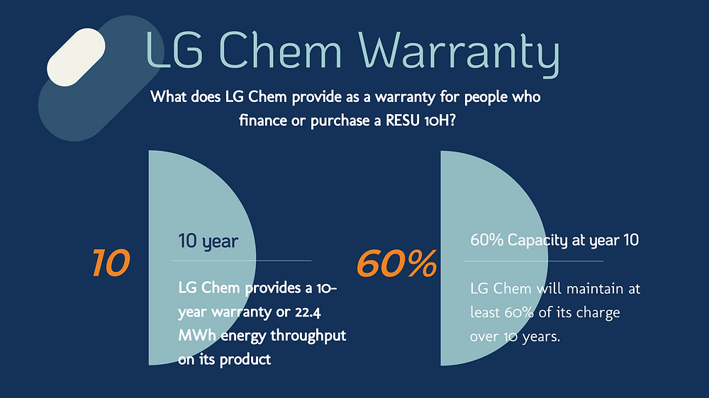 Details on the LG Chem RESU 10H solar home battery warranty