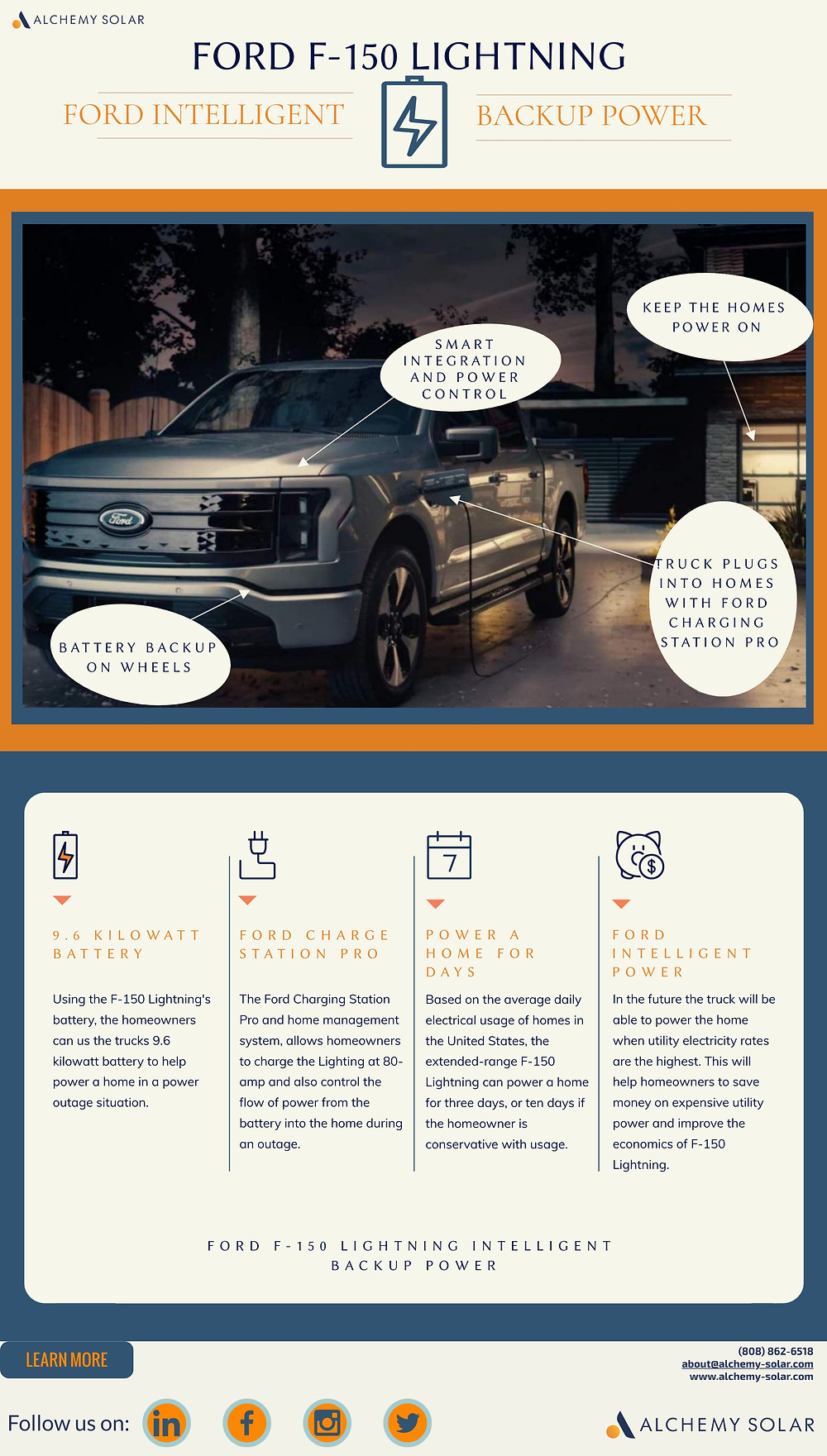 How the Ford F-150 Lightning Intelligent Backup Power is used to power a home in the case of a blackout for battery backup