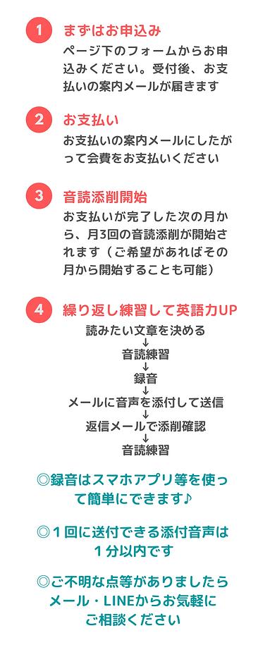 オレンジの大学出願のタイムラインのインフォグラフィック.png