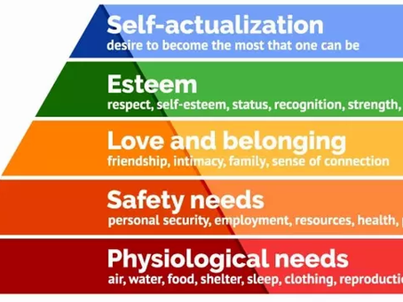Maslow's Hierarchy of needs and COVID19