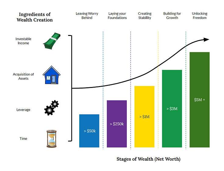 Wealth Formula Chart.jpg