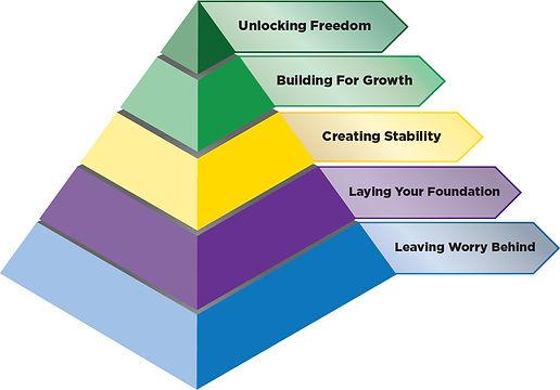 Wealth Pyramid.jpg