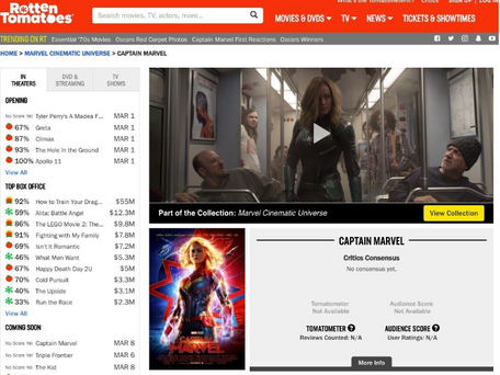 """Removing """"Want to See"""" metric from Rotten Tomatoes is short-sighted and will hurt Films"""