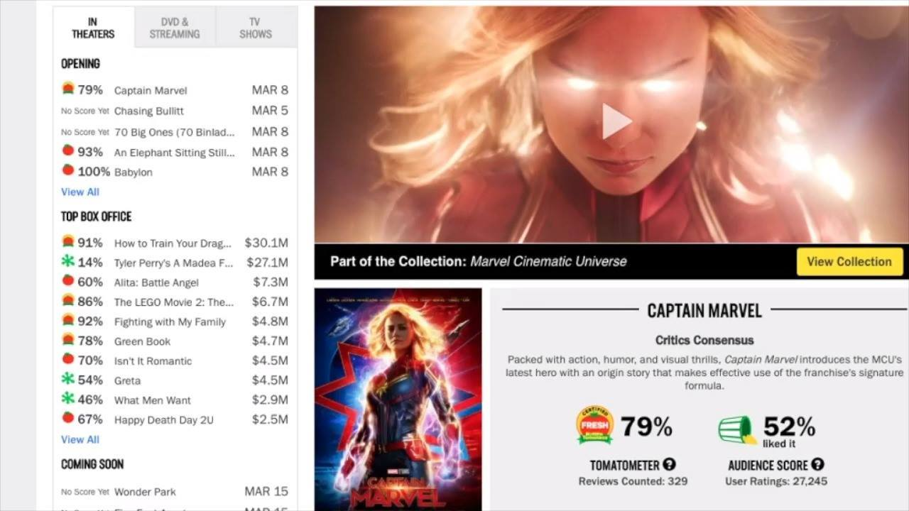 Why Review Bombing Captain Marvel is Dumb...