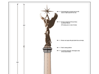 """The Statue of Freedom"""