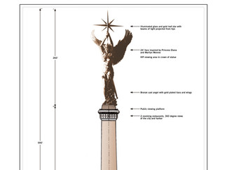 """""""The Statue of Freedom"""""""