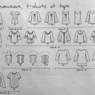 Cours de couture Adultes