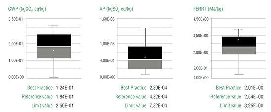 Range benchmark1_modificato.jpg