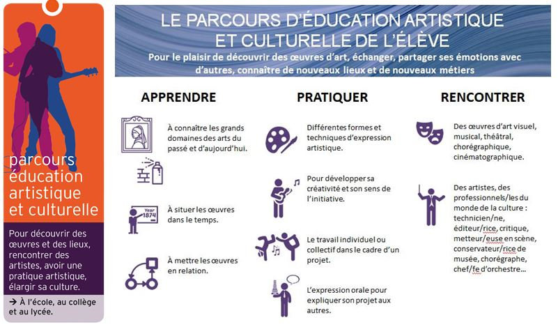 Parcours_éducation_art (2).jpg