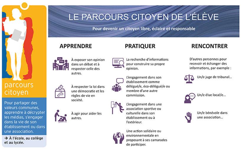 Parcours_citoyen-eleve.jpg