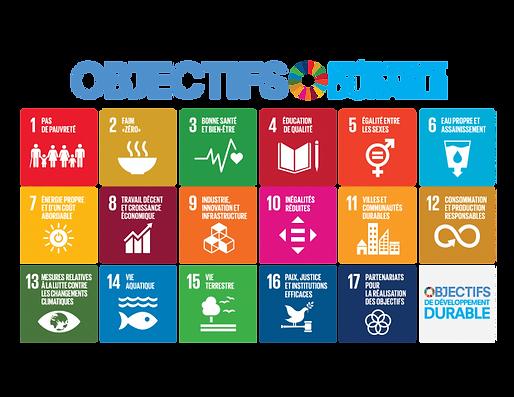 Objectifs_developpement_durable.png