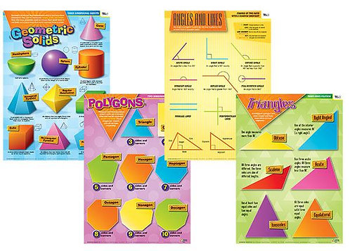 Geometry (set of 4) Posters