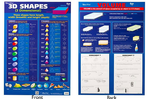 3D Shapes/Volume Double Sided Wall Chart (Gillian Miles)