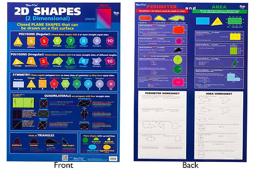 2D Shapes/Perimeter & Area Double Sided Wall Chart (Gillian Miles)