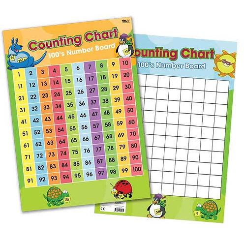 Counting Charts 0-100 (TFC)
