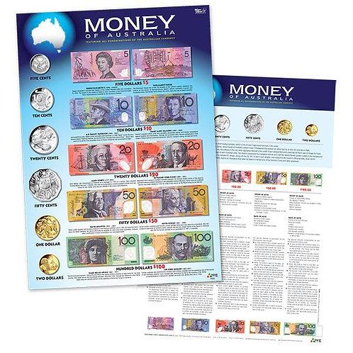Money Poster (TFC)