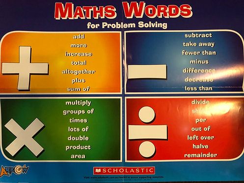 Maths Words Folded Poster