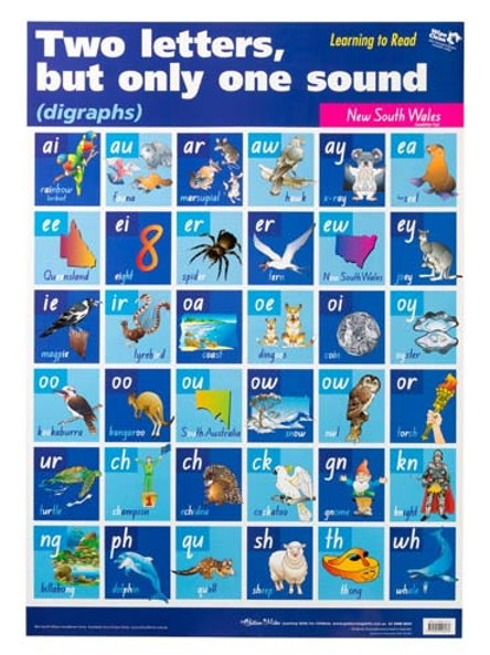 Digraphs - NSW Wall Chart (Gillian Miles)
