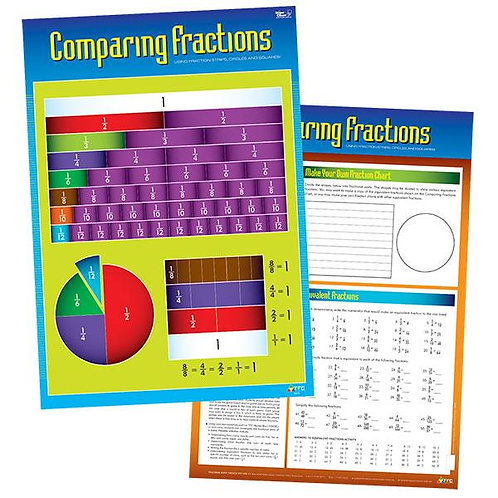 Comparing Fractions Poster (TFC)