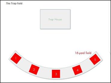 Trap Diagram