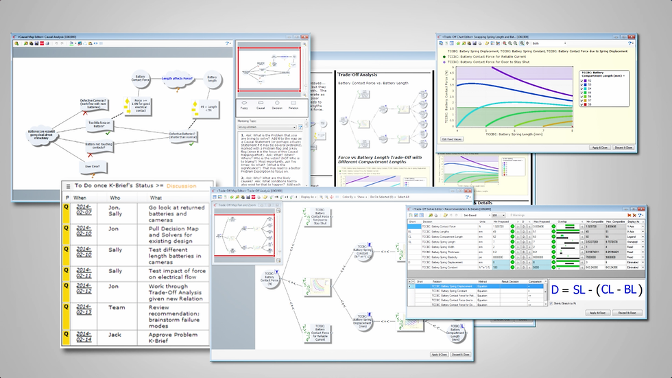 Success Assued® software screenshots, K-Briefs, Trade-Off Charts, Decision Maps