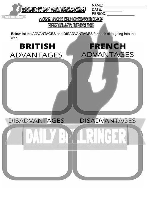 Advantages and Disadvantages French and Indian War Worksheet