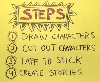 Steps to make stick puppets