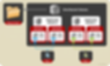 distributed-volume-backup-diagram.png