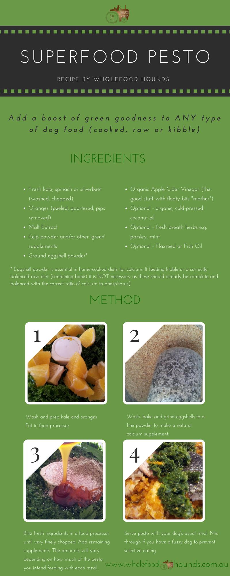 Superfood Pesto Recipe Card