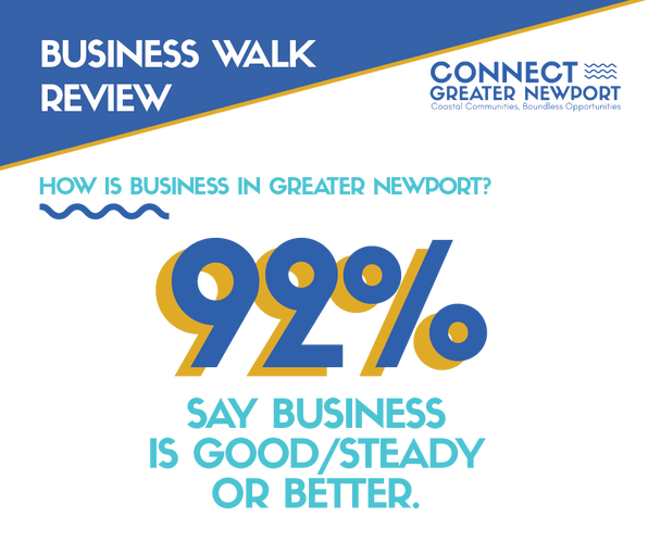 Business Walk: Getting Better
