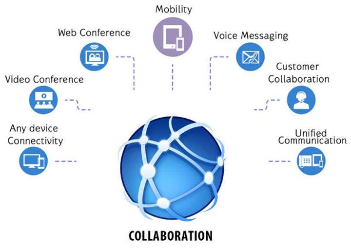 collabolartion.jpg
