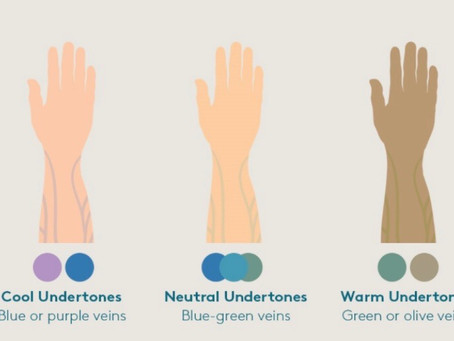 How to find out Your Undertone…