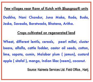 Bhungroo® Crops + Villages.jpg