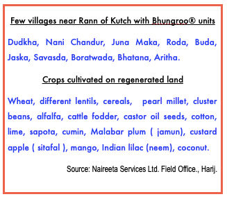 Bhungroo® Crops + Villages.jpg