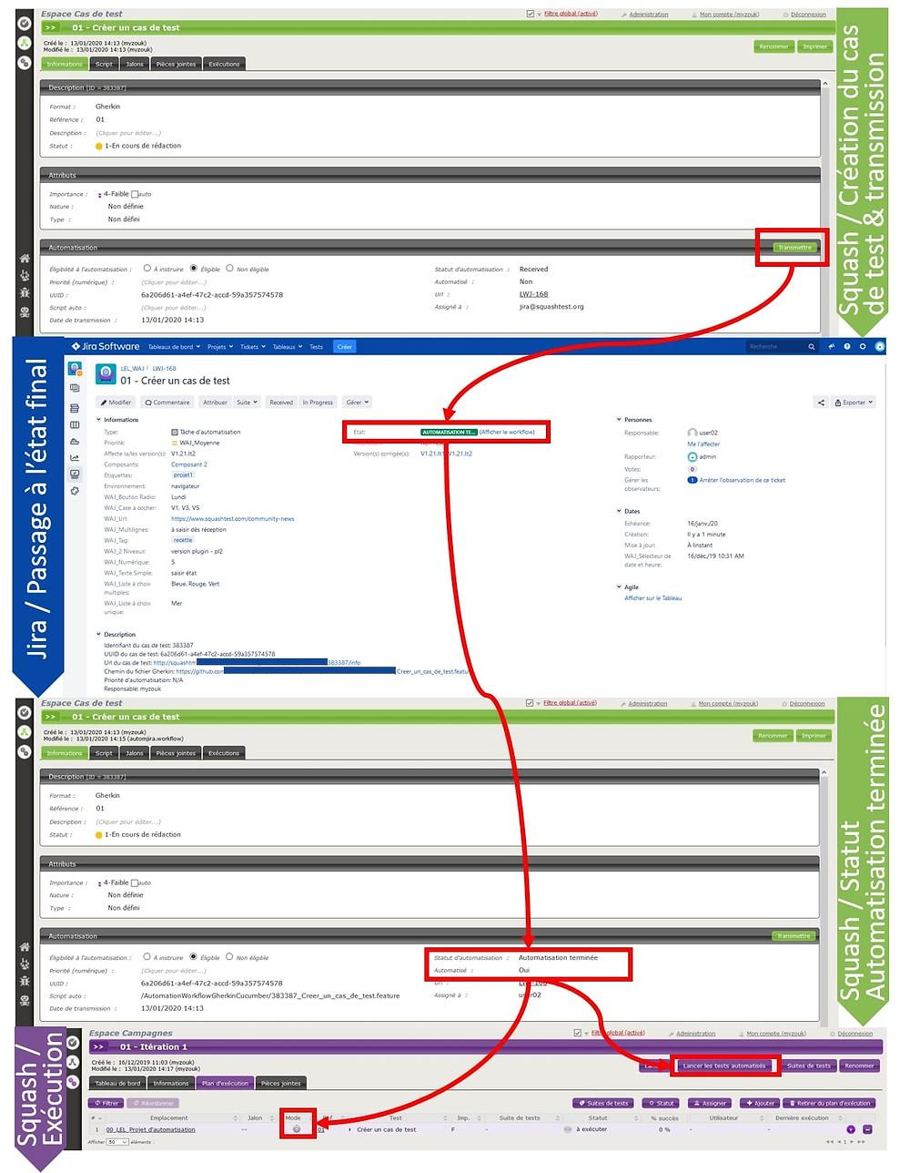 Le workflow d'automatisation des tests permet de transmettre un cas de test à automatiser depuis Squash vers Jira