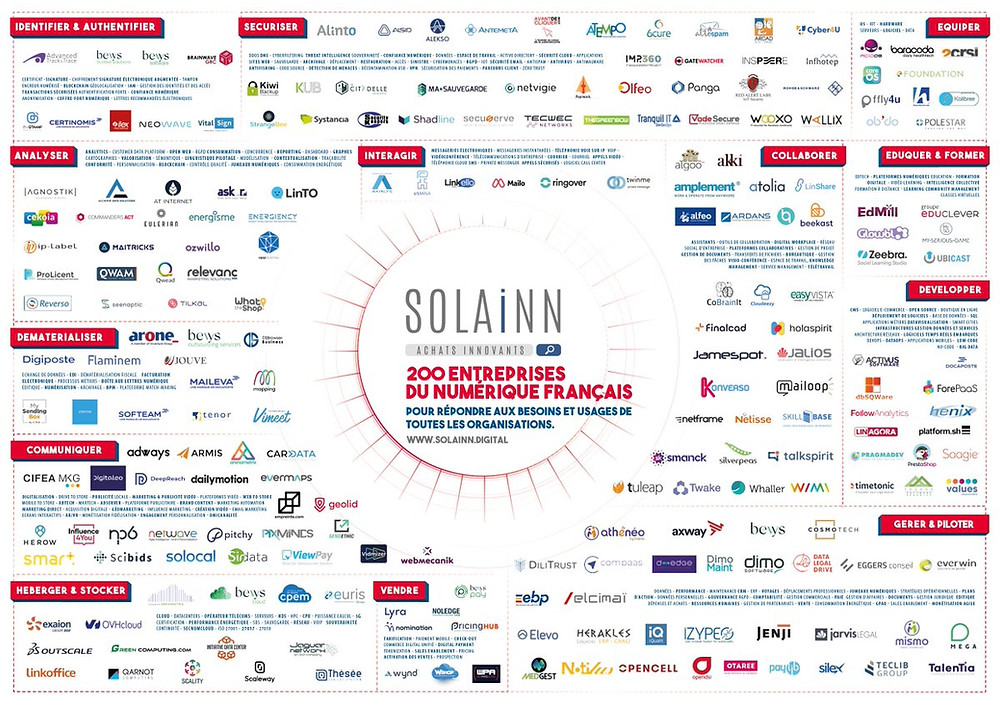 The mapping SOLAINN 2021 has selected Squash as one of the best digital solutions made in France