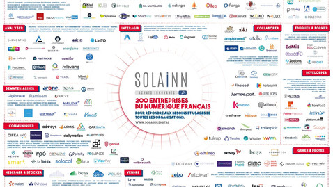 Henix, Squash publisher, selected in SOLAINN 2021 mapping
