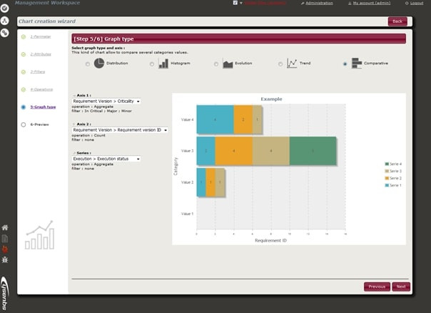 In Squash, you can select the types of graphs that will appear in your custom dashboard