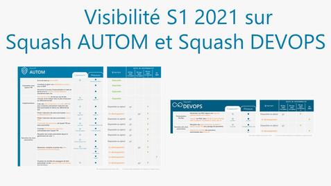 Visibilité S1 2021 sur Squash AUTOM et Squash DEVOPS
