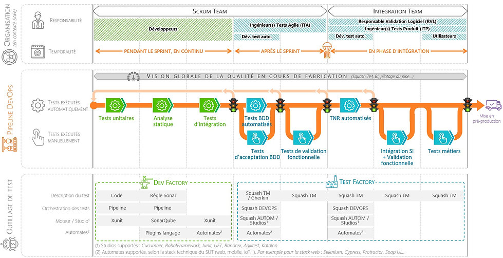 integration-pipeline-ci-cd-fonctionnalit