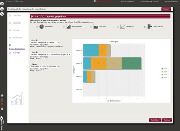 Dans Squash, vous pouvez sélectionner les types de graphique qui apparaitront dans votre dashboard personnalisé