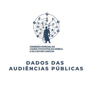 Principais dados apontados nas audiências públicas