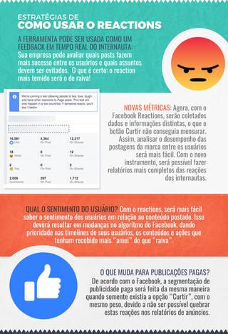Reactions no Facebook e o seu potencial para as empresas