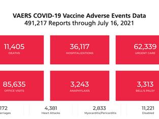 VAERS C0VID-!9 - Adverse Events Data