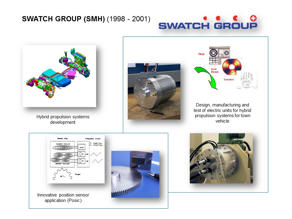 SWATCH-GROUP (SMH)