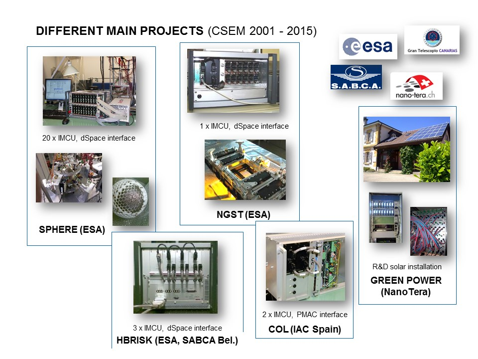 CSEM different projects