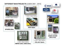 CSEM different projects